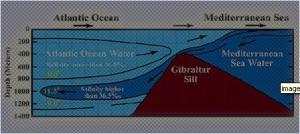Pertemuan Laut & Sungai